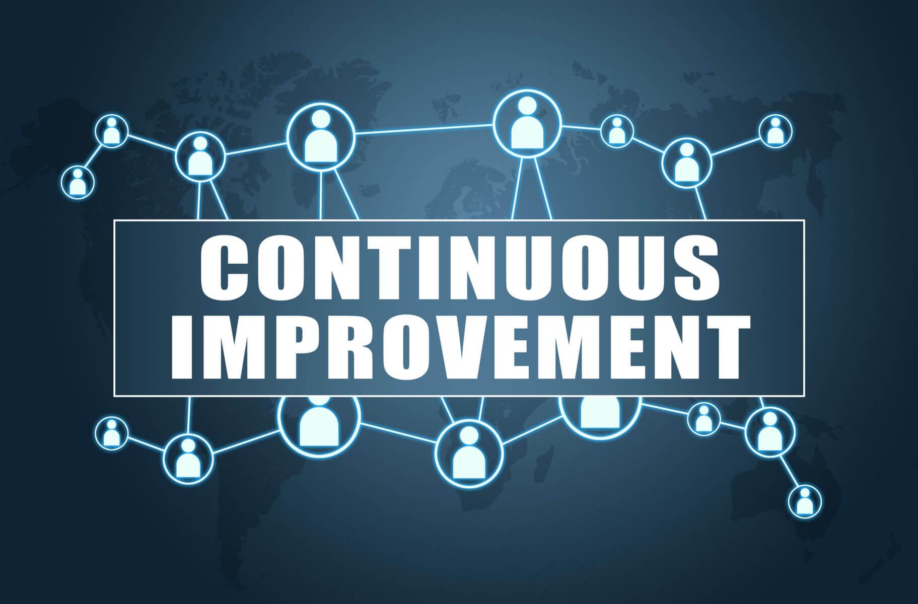 Kaizen kontinuierlicher Verbesserungsprozess