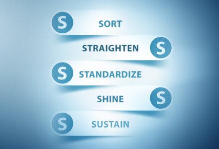 5S Methode im Lean Management